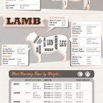 Super Mega-Awesome Kitchen Cheat Sheet Infographic