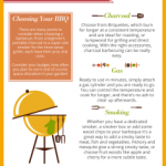 The Ultimate Grilling BBQ Guide Infographic