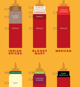 kickass-ketchups-recipes-inforgraphic-thumbnail
