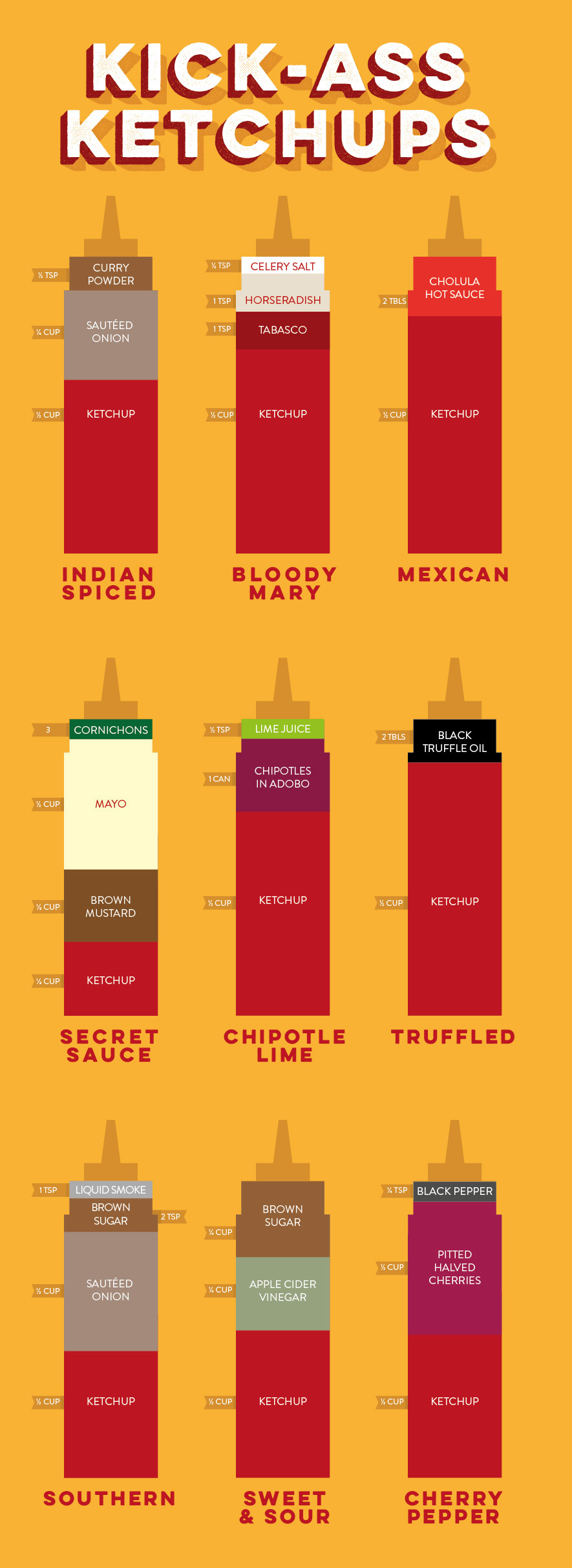Kickass Ketchups Custom Ketchup Recipes Infographic