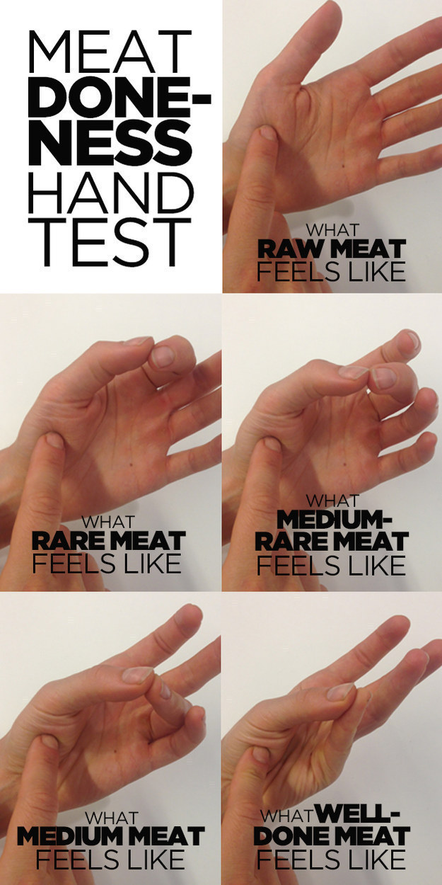 grilled-bbq-meat-wellness-doneness-hand-test