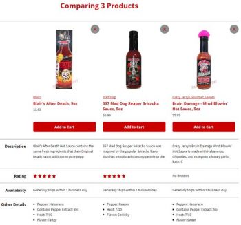 hot-sauce-depot-product-comparison