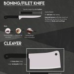 Dice, Chop, Slice – A Guide to Knives Infographic