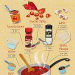 Homemade Sriracha BBQ Sauce Recipe